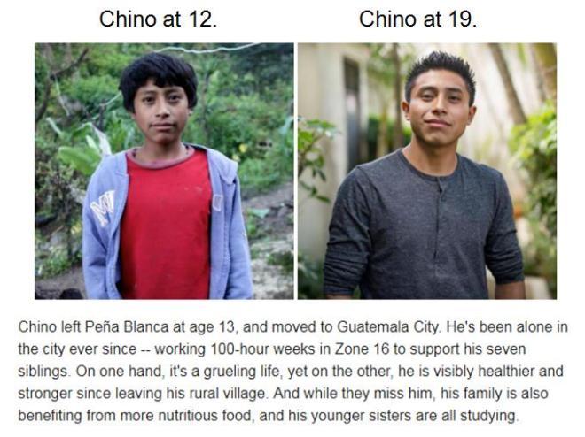 Chino at 12 and at 19